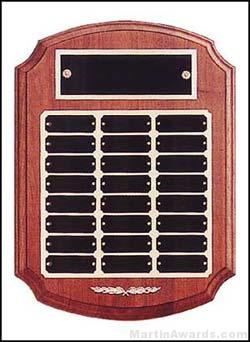 Plaque – Perpetual Award with Black Brass and Gold Back Plates 1